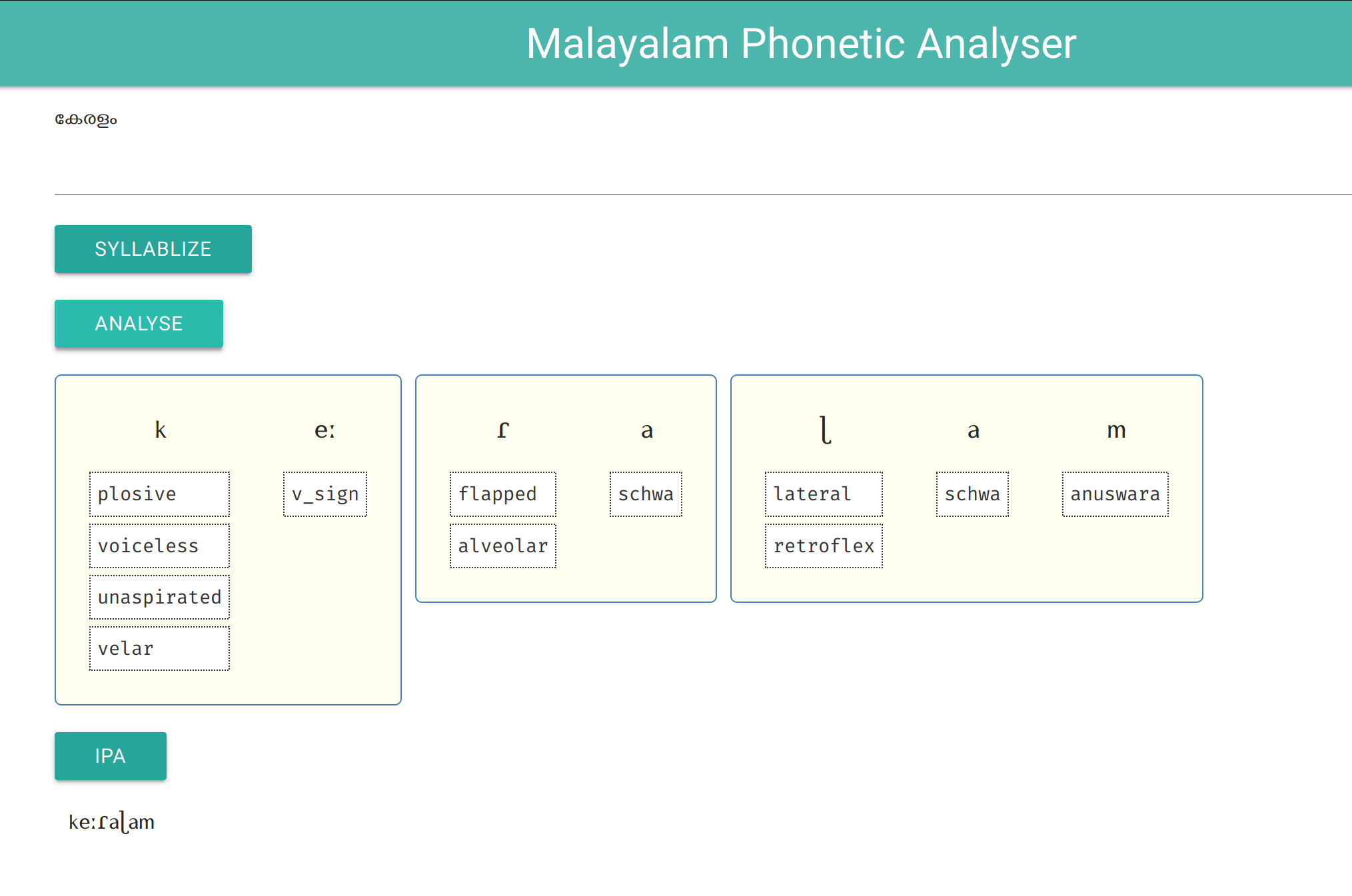Phonetic description of Malayalam consonants